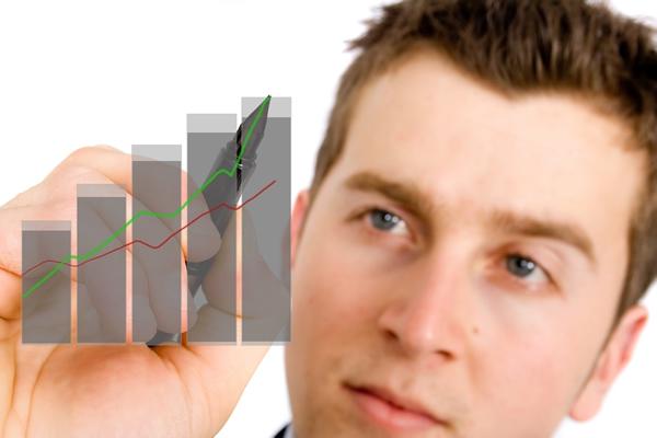 systemy KPI
